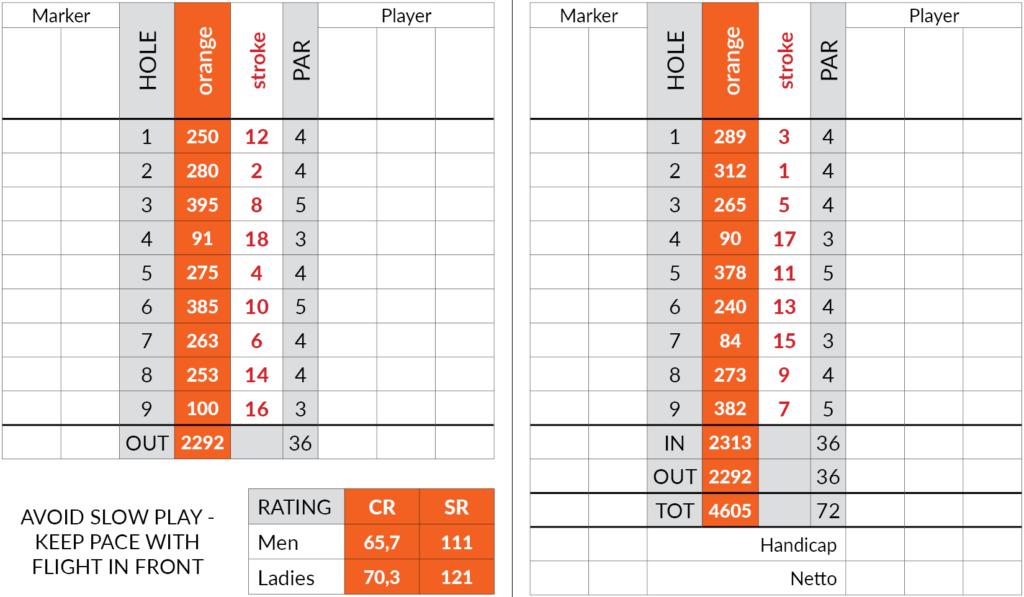 scorecard_2016_forward